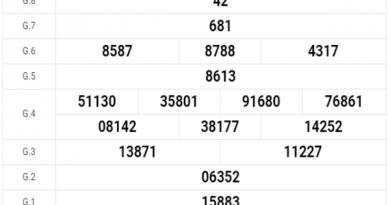 Thống kê kết quả XSKH thứ 4 ngày 26/06/2019
