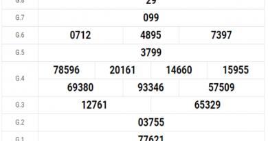 SXNT thứ 6 – Thống kê VIP kết quả XSNT ngày 19/07/2019