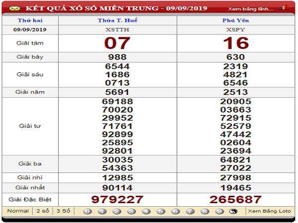 Dự đoán KQXSMT ngày 16/09 tỷ lệ trúng cao