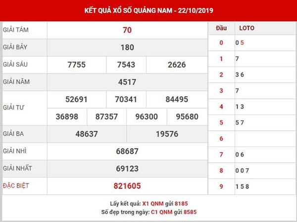 Phân tích XS Quảng Nam thứ 3 ngày 29-10-2019