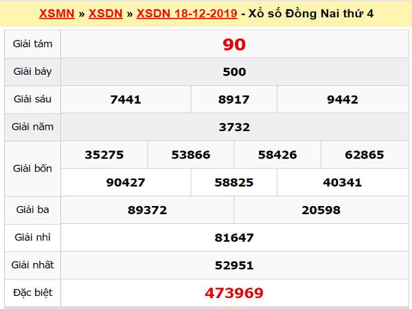 Phân tích xổ số Đồng Nai 25-12-2019