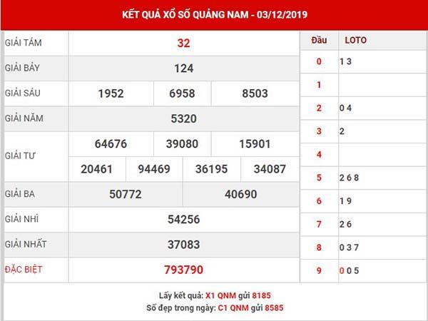 Soi cầu sổ xố Quảng Nam thứ 3 ngày 10-12-2019