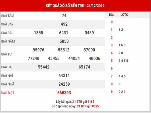Thống kê XSBTR ngày 31/12/2019