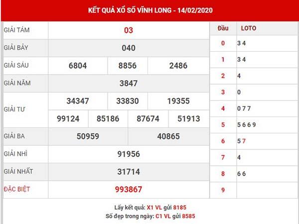 Thống kê SX Vĩnh Long thứ 6 ngày 21-02-2020