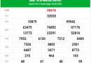 Thống kê dự đoán kết quả XSMB hôm nay ngày 19/2/2020