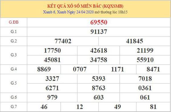 Dự đoán XSMB ngày 25/4/2020 - KQXS miền Bắc thứ 7