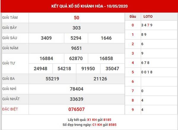 Phân tích SX Khánh Hòa thứ 4 ngày 13-5-2020