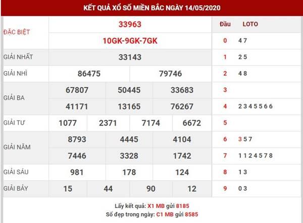 Phân tích số đẹp SXMB thứ 6 ngày 15-5-2020