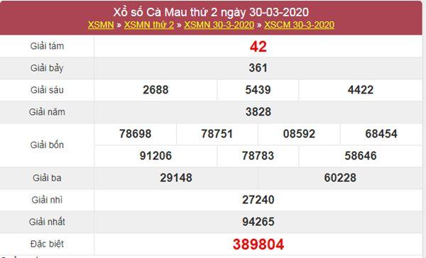Soi cầu KQXS Cà Mau 4/5/2020 - KQXSCM thứ hai