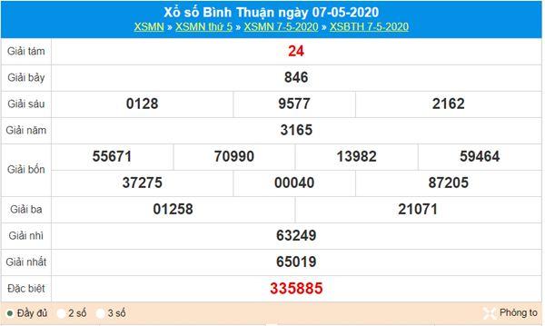 Soi cầu XSBTH 14/5/2020 - KQXS Bình Thuận thứ 5