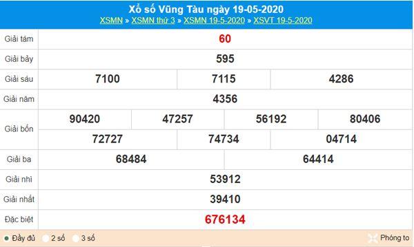Thống kê XSVT 26/5/2020 - KQXS Vũng Tàu thứ 3