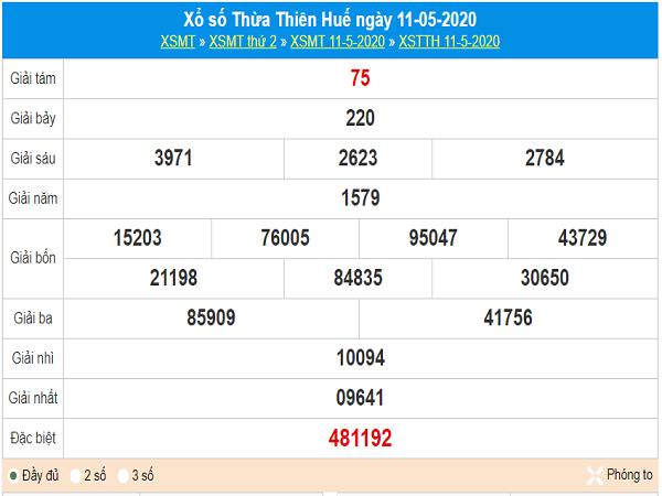 Chốt dự đoán lô tô xổ số thừa thiên huế ngày 18/05/2020