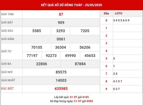 Thống kê sx Đồng Tháp thứ 2 ngày 1-6-2020