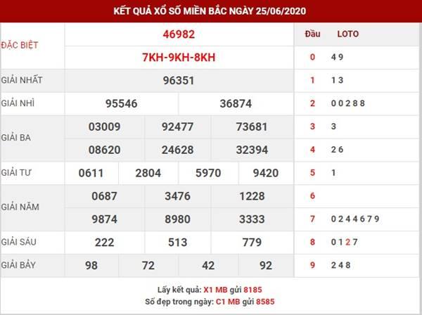Thống kê kết quả SXMB thứ 6 ngày 26-6-2020