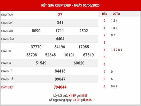 Thống kê XSBP ngày 13/6/2020