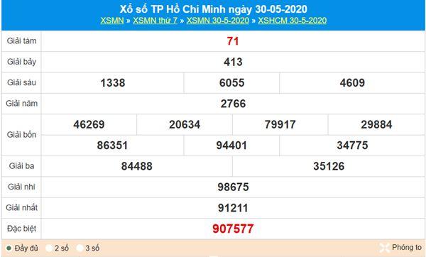 Dự đoán XSHCM 1/6/2020 - KQXS Hồ Chí Minh thứ 2