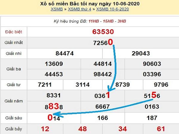 Bảng KQXSMB- Soi cầu xổ số miền bắc ngày 11/06 của các chuyên gia