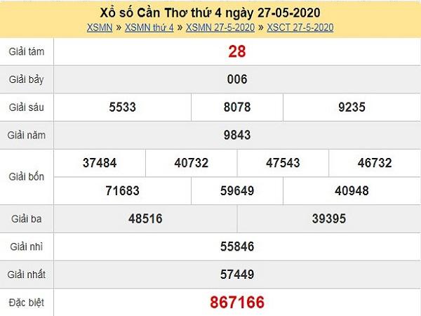 Bảng KQXSCT- Dự đoán xổ số cần thơ ngày 03/06 chuẩn xác