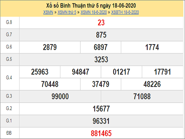 Phân tích XSBTH 25/6/2020
