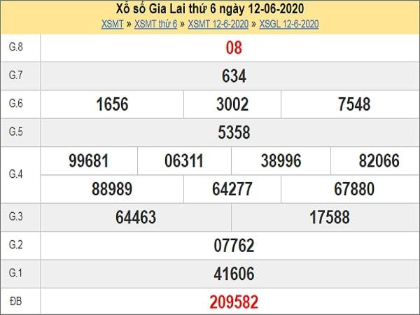 Nhận định XSGL 19/6/2020