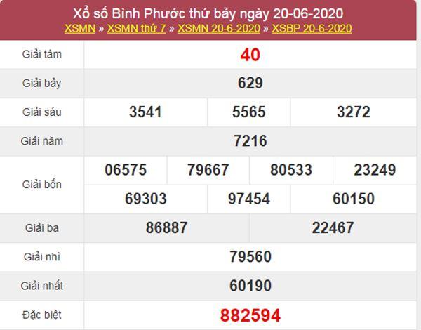 Soi cầu XSBP 27/6/2020 chốt KQXS Bình Phước thứ 7