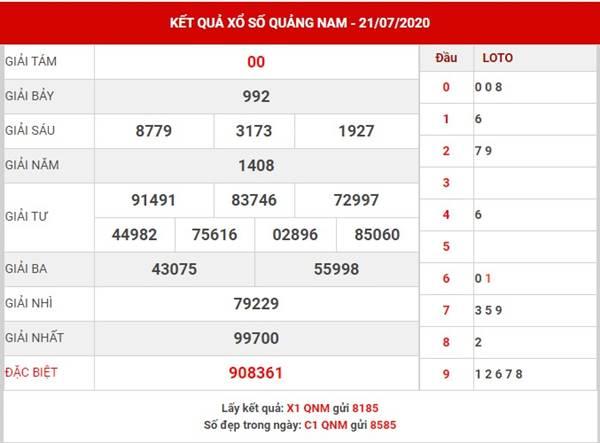 Thống kê XS Quảng Nam thứ 3 ngày 28-7-2020