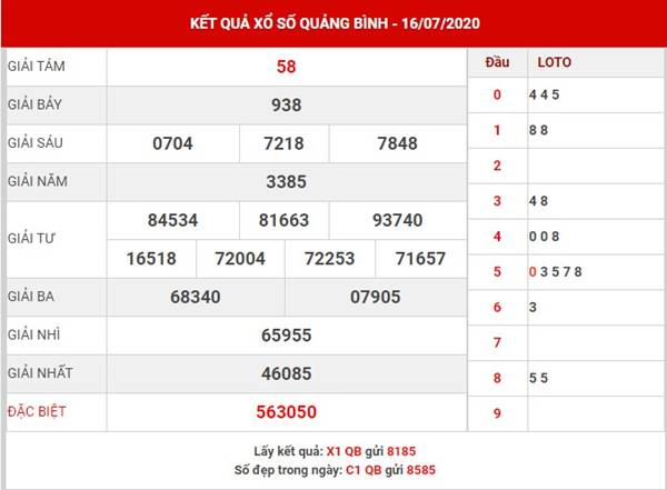 Dự đoán kết quả SX Quảng Bình thứ 5 ngày 23-7-2020