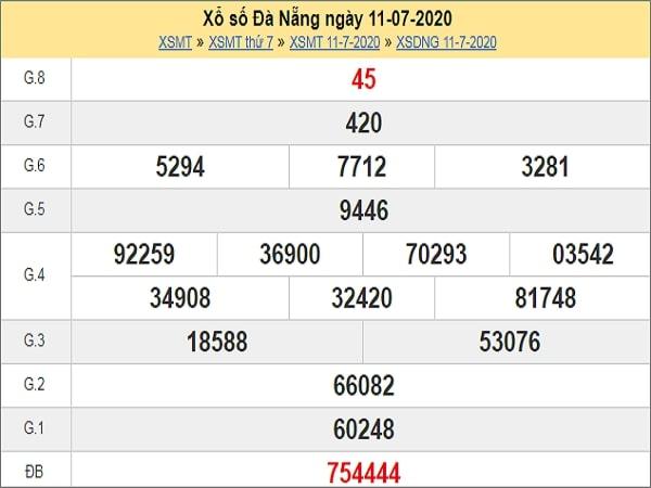 Dự đoán xổ số Đà Nẵng 15-07-2020
