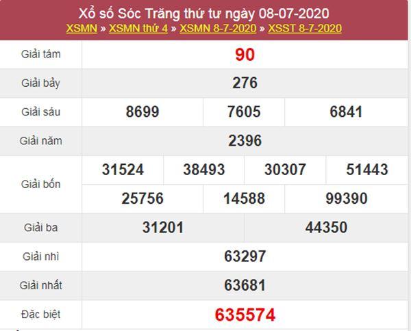 Soi cầu XSST 15/7/2020 chốt lô số đẹp Sóc Trăng thứ 4