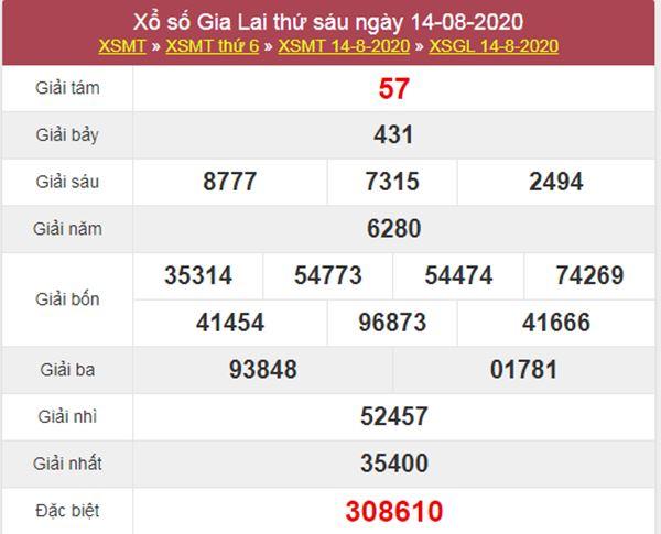 Soi cầu XSGL 21/8/2020 chốt lô Gia Lai thứ 6 cực chuẩn