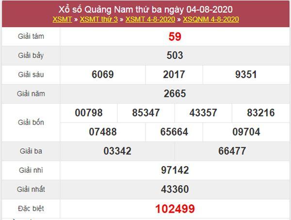 Soi cầu XSQNM 11/8/2020 chốt lô VIP Quảng Nam thứ 3