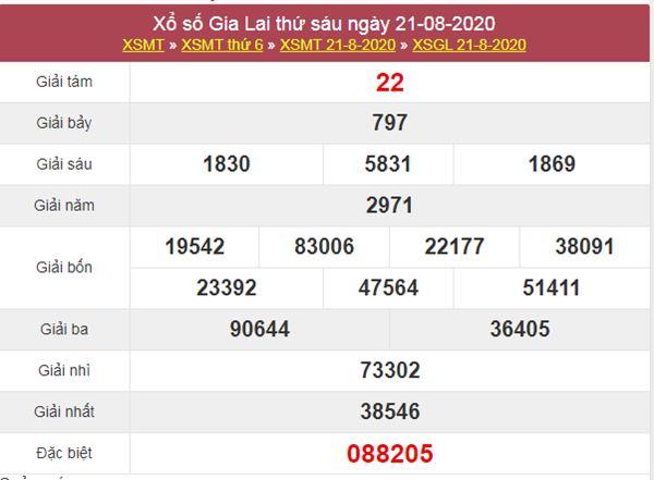 Thống kê XSGL 28/8/2020 chốt KQXS Gia Lai thứ 6