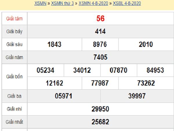 Nhận định KQXSBL-xổ số bạc liêu thứ 3 ngày 11/08 chuẩn