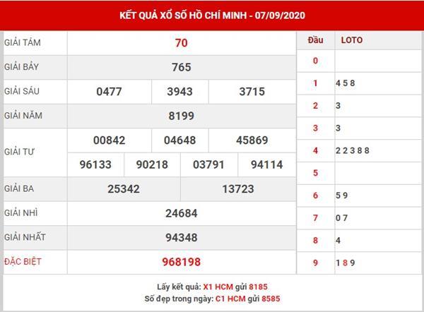 Thống kê sổ xố Hồ Chí Minh thứ 7 ngày 12-9-2020