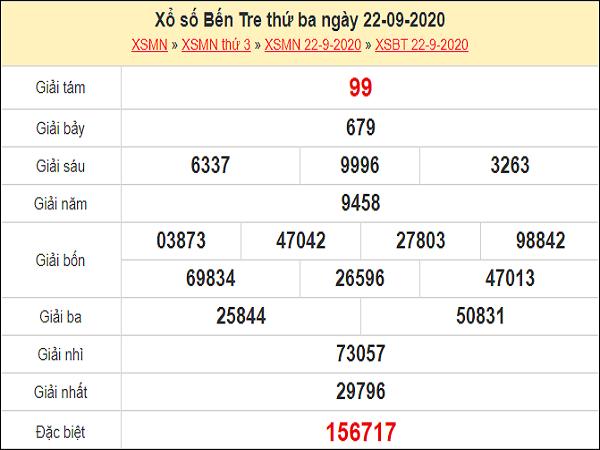 Soi cầu XSBT 29/9/2020