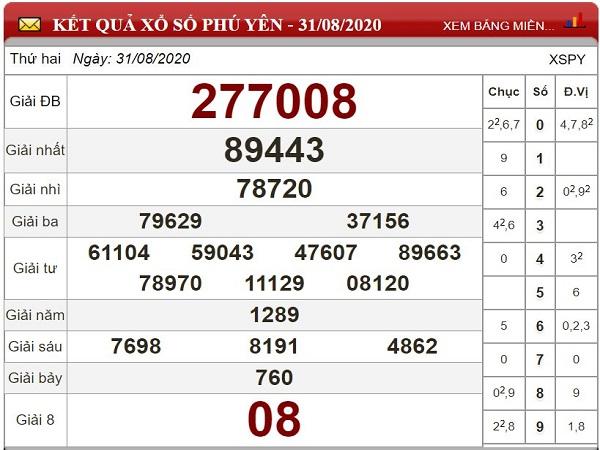 Phân tích KQXSPY- xổ số phú yên thứ 2 ngày 07/09 hôm nay