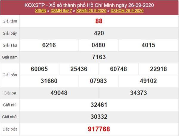 Nhận định KQXS Hồ Chí Minh 28/9/2020 thứ 2 cực chuẩn