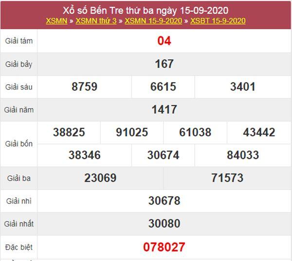 Phân tích XSBT 22/9/2020 chốt số đẹp Bến Tre thứ 3