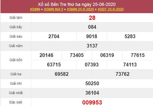 Thống kê XSBT 1/9/2020 chốt KQXS Bến Tre thứ 3