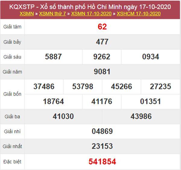 Thống kê XSHCM 19/10/2020 chốt KQXS Hồ Chí Minh thứ 2