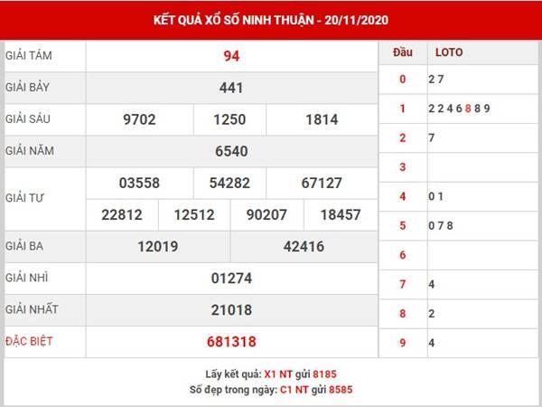 Thống kê xổ số Ninh Thuận thứ 6 ngày 27/11/2020
