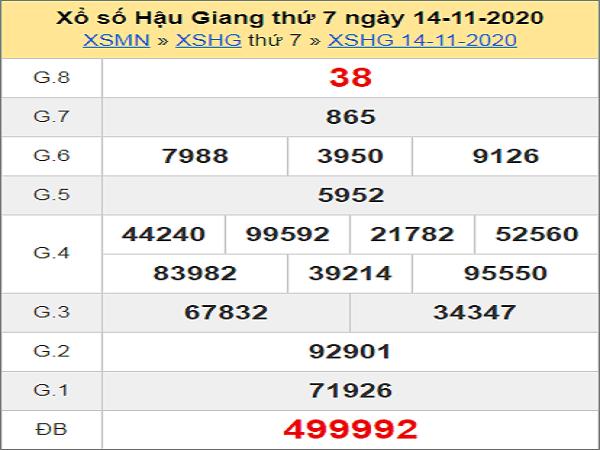 Thống kê KQXSHG ngày 21/11/2020- xổ số hậu giang