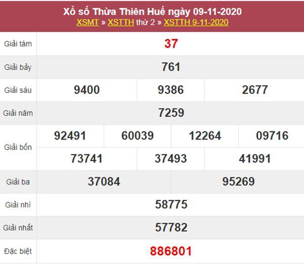 Nhận định KQXS Thừa Thiên Huế 16/11/2020 chốt lô số đẹp thứ 2