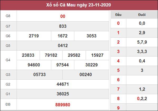 Soi cầu XSCM 30/11/2020 xin số đề Cà Mau thứ 2 siêu chuẩn