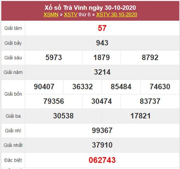 Soi cầu XSTV 6/11/2020 chốt lô VIP Trà Vinh thứ 6