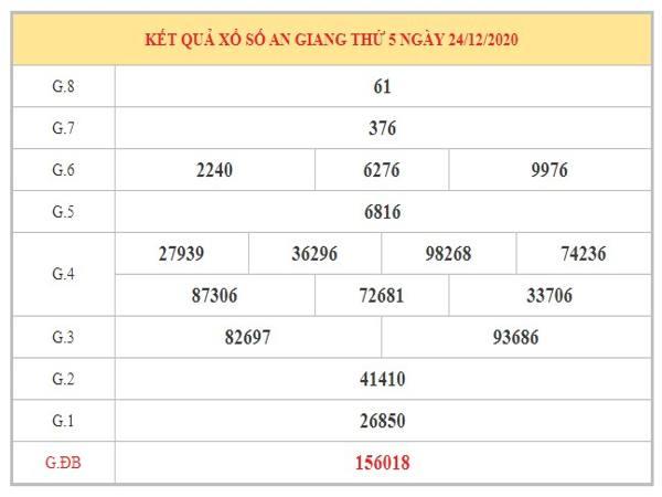 Nhận định KQXSAG ngày 31/12/2020 dựa trên kết quả kì trước