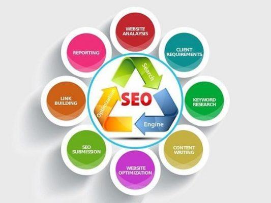 Công ty digital marketing on digitals- Đơn vị có kinh nghiệm lâu năm về seo