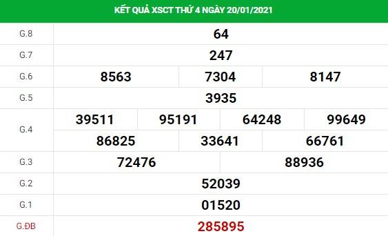 Soi cầu XS Cần Thơ chính xác thứ 4 ngày 27/01/2021