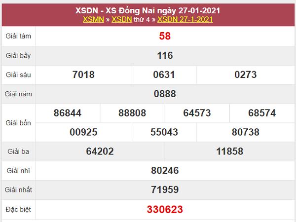 Thống kê XSDN ngày 3/2/2021