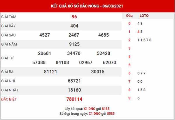 Thống kê XSDNO ngày 13/3/2021